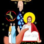 """A importância dos sacramentos da """"Iniciação Cristã"""" na Igreja."""